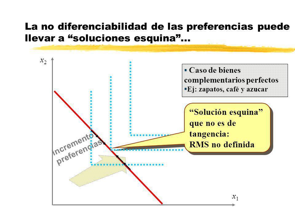 La no diferenciabilidad de las preferencias puede llevar a soluciones esquina ...