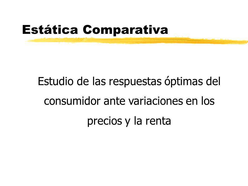 Estática Comparativa Estudio de las respuestas óptimas del consumidor ante variaciones en los precios y la renta.