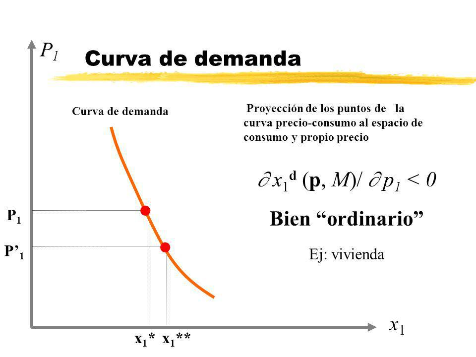 Curva de demanda  x1d (p, M)/  p1 < 0 Bien ordinario P1 x1