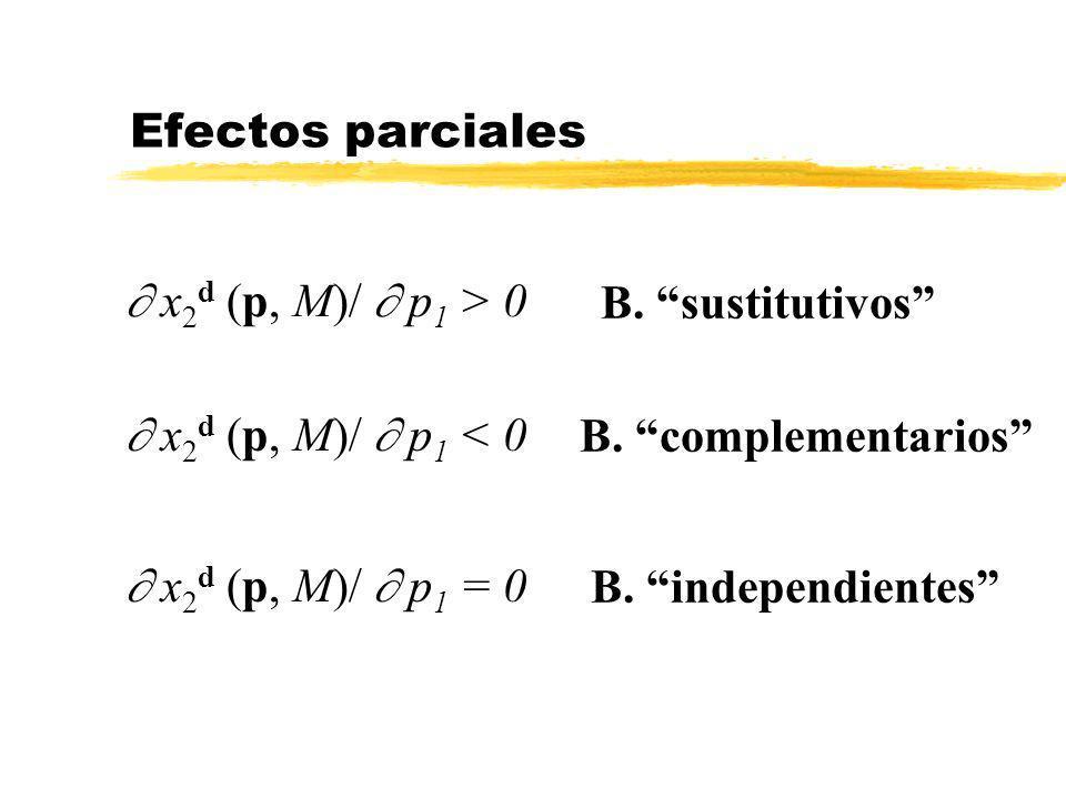 Efectos parciales B. sustitutivos B. complementarios