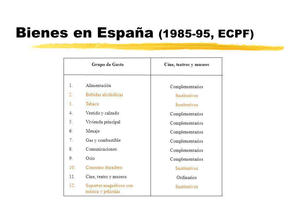 Bienes en España (1985-95, ECPF)