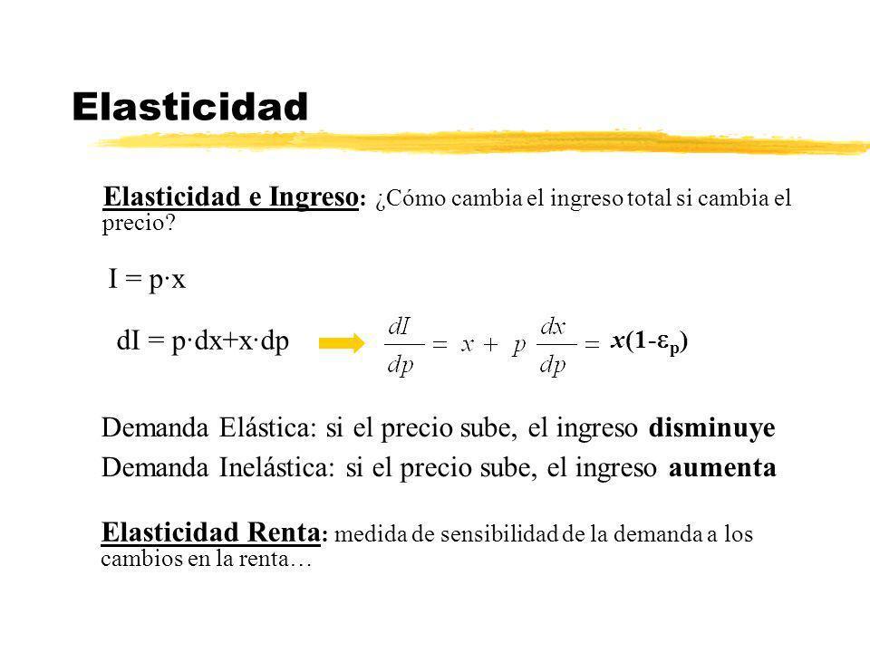 Elasticidad Elasticidad e Ingreso: ¿Cómo cambia el ingreso total si cambia el precio I = p·x. x(1-p)