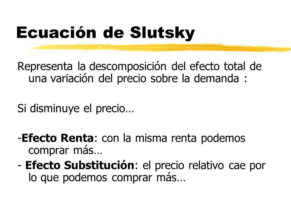 Ecuación de Slutsky Representa la descomposición del efecto total de una variación del precio sobre la demanda :