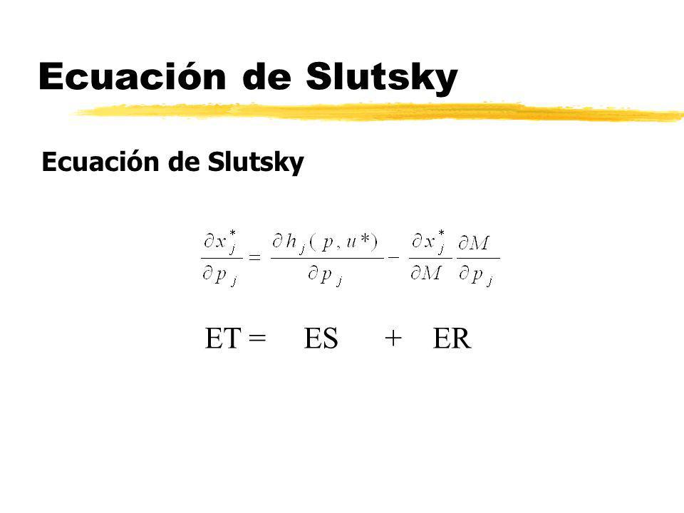 Ecuación de Slutsky Ecuación de Slutsky ET = ES + ER