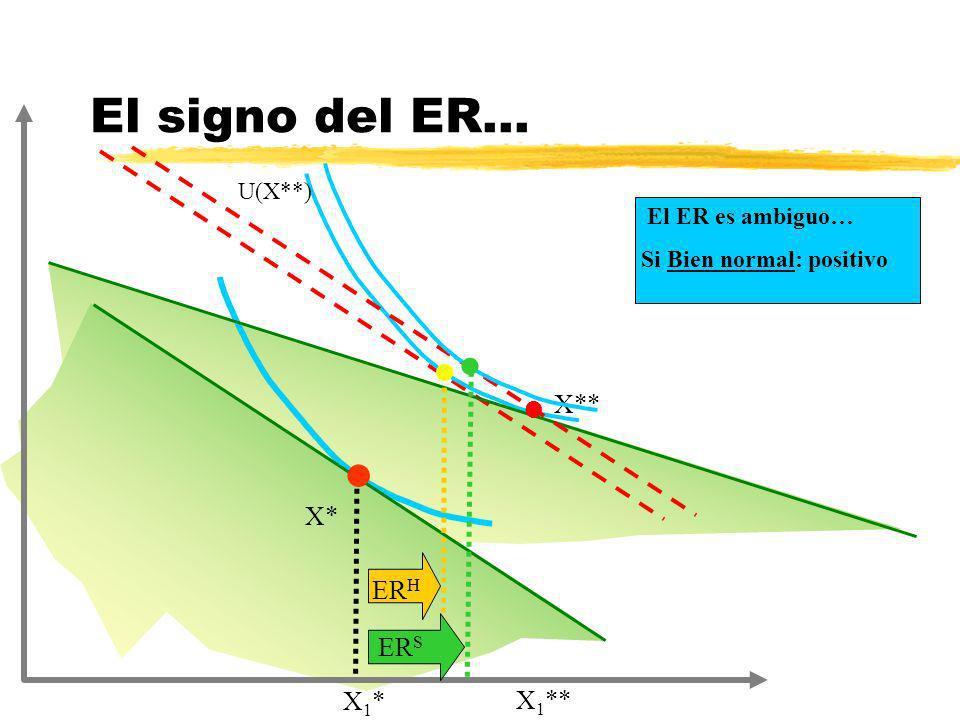 El signo del ER... U(X**) X** X* X* ERH ERS X1* X1** El ER es ambiguo…