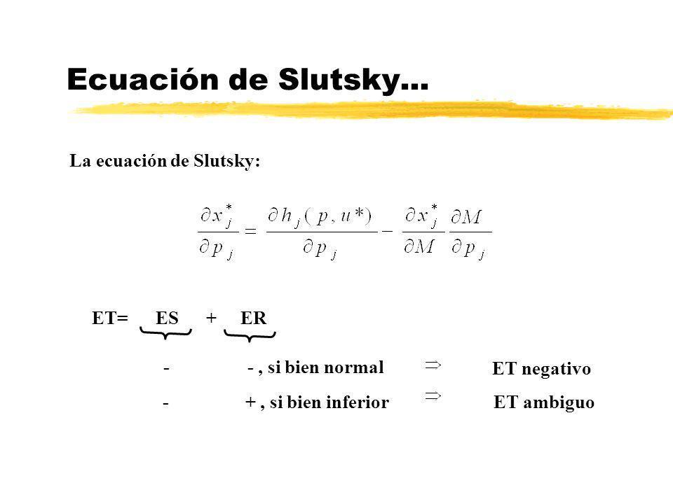 Ecuación de Slutsky... La ecuación de Slutsky: ET= ES + ER -