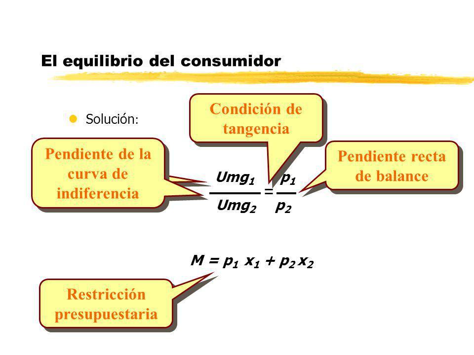 El equilibrio del consumidor