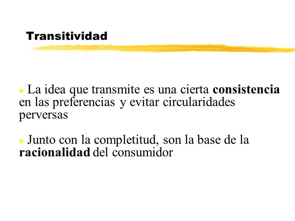 Transitividad La idea que transmite es una cierta consistencia en las preferencias y evitar circularidades perversas.