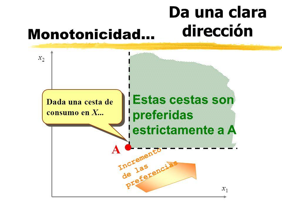 Da una clara dirección Monotonicidad...