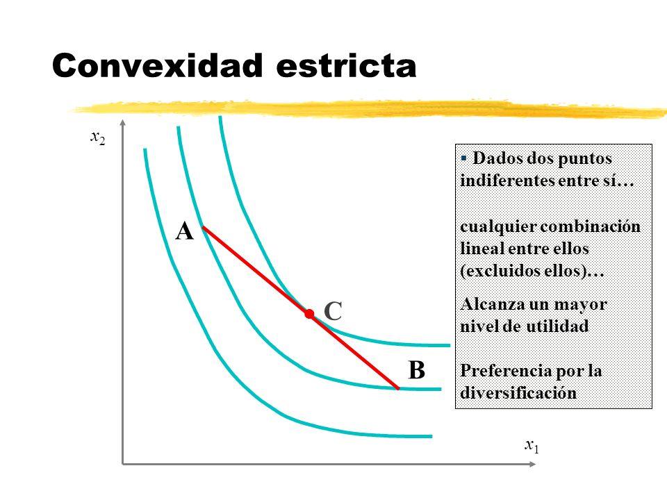 Convexidad estricta A C B x2 Dados dos puntos indiferentes entre sí…