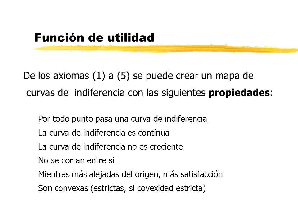 Función de utilidad De los axiomas (1) a (5) se puede crear un mapa de