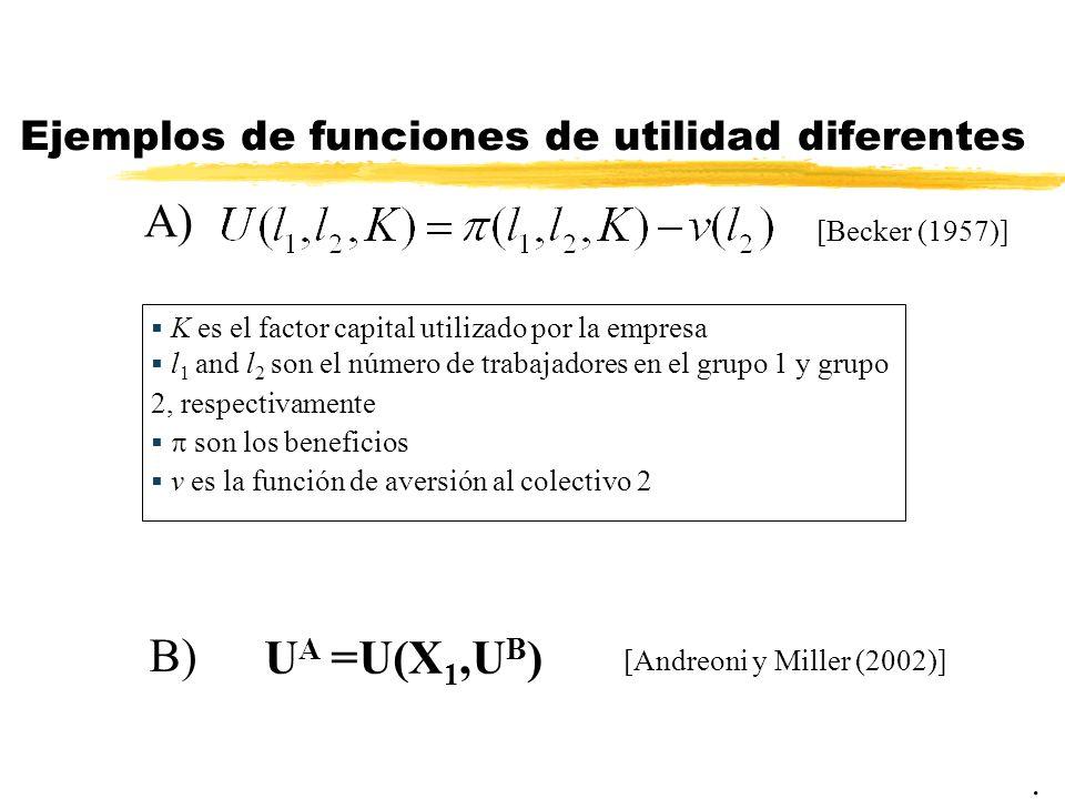 Ejemplos de funciones de utilidad diferentes