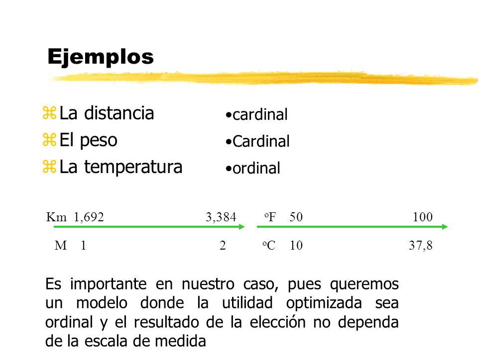 Ejemplos La distancia El peso La temperatura cardinal Cardinal ordinal