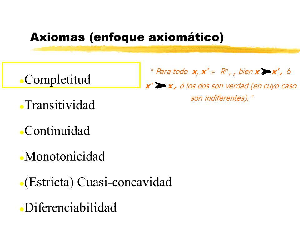 Axiomas (enfoque axiomático)