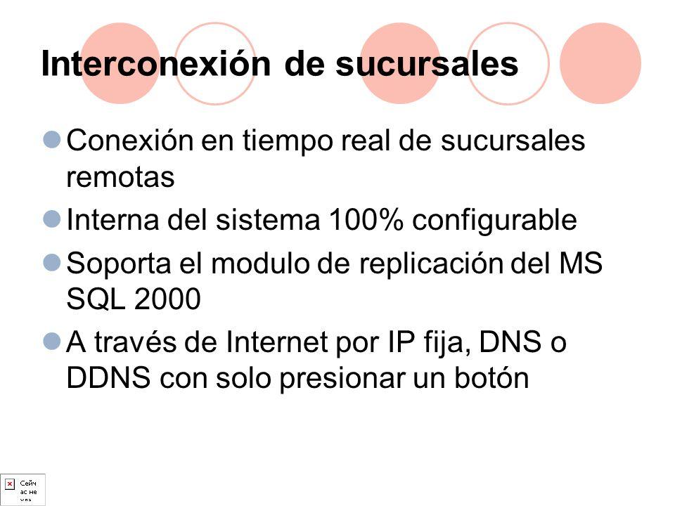 Interconexión de sucursales