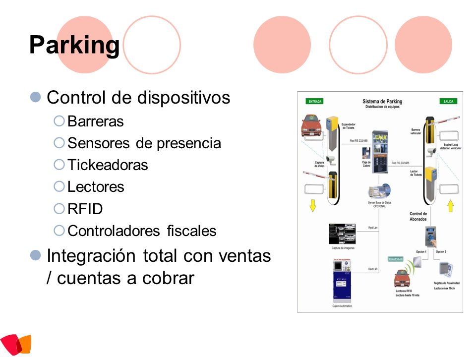Parking Control de dispositivos