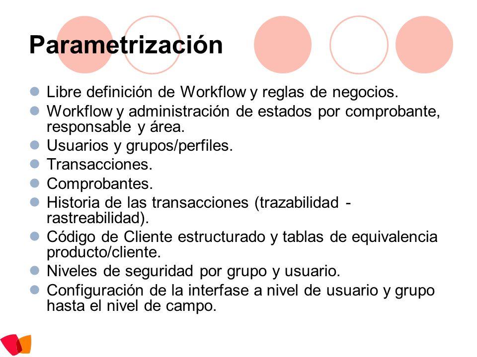 Parametrización Libre definición de Workflow y reglas de negocios.