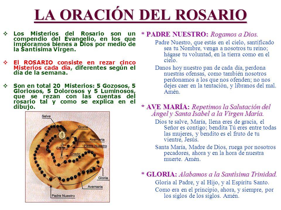 LA ORACIÓN DEL ROSARIO * PADRE NUESTRO: Rogamos a Dios.