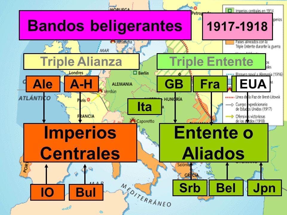 Imperios Centrales Entente o Aliados