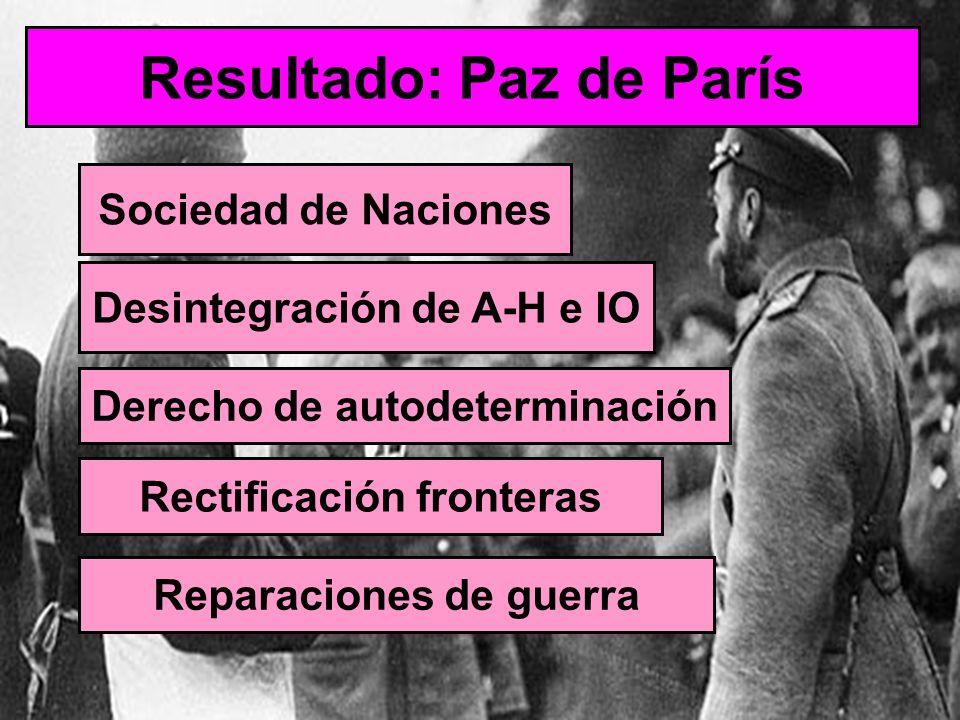 Resultado: Paz de París