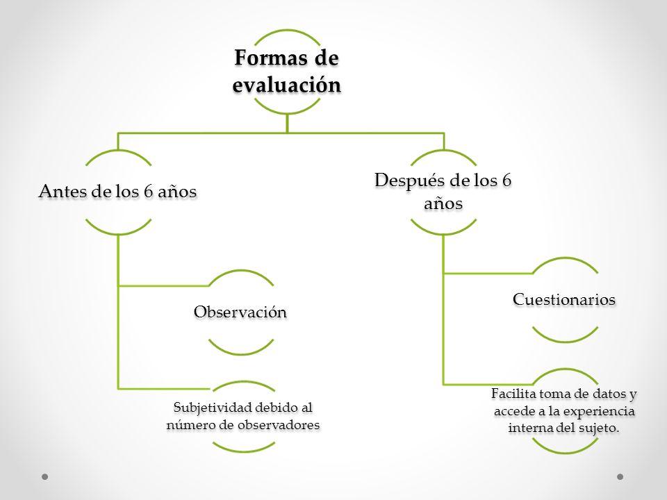 Formas de evaluación Después de los 6 años Antes de los 6 años