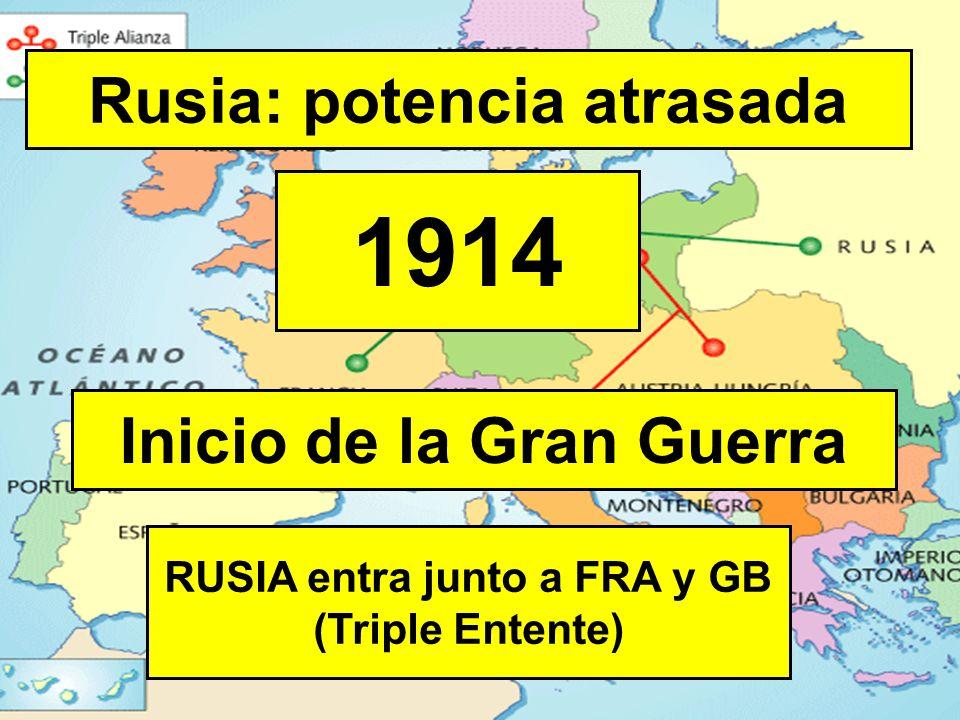 1914 Rusia: potencia atrasada Inicio de la Gran Guerra