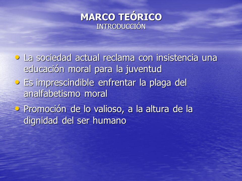 MARCO TEÓRICO INTRODUCCIÓN