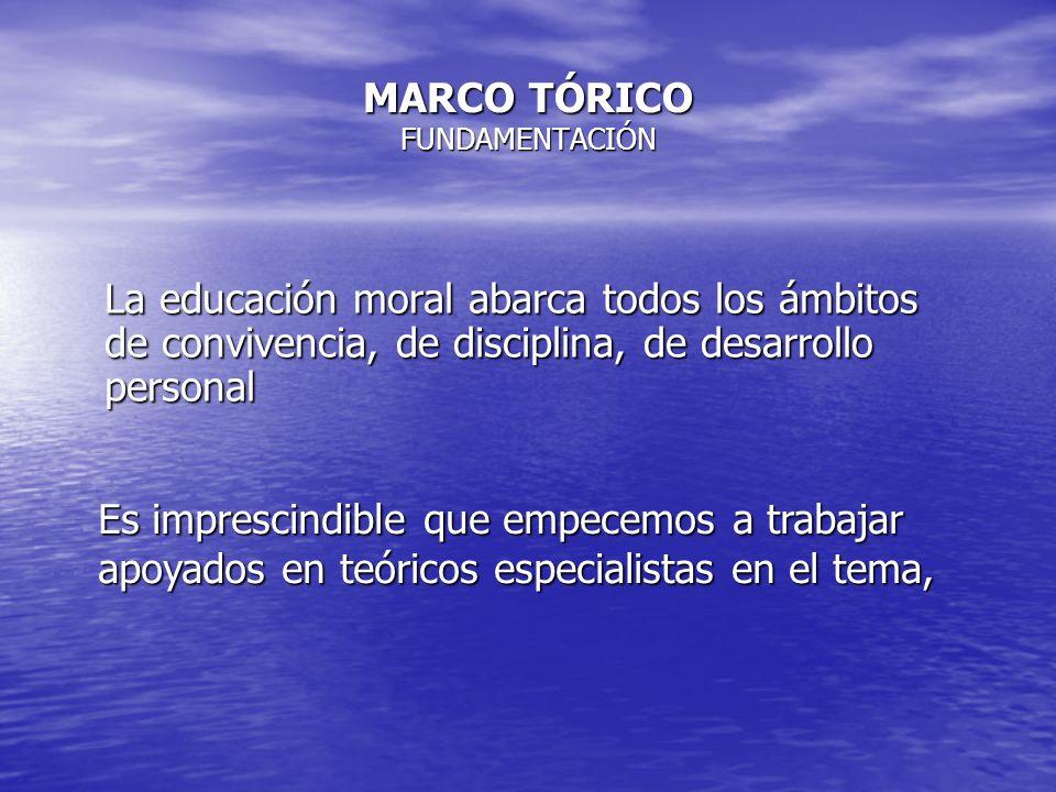 MARCO TÓRICO FUNDAMENTACIÓN