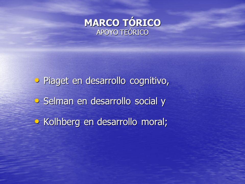 MARCO TÓRICO APOYO TEÓRICO
