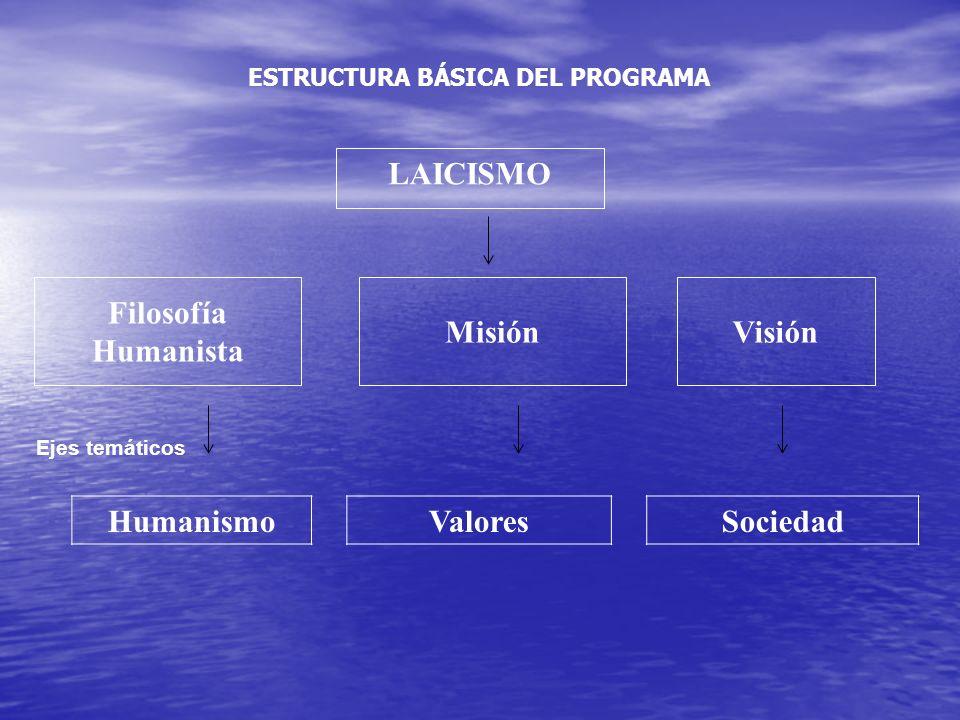 LAICISMO Filosofía Humanista Misión Visión Humanismo Valores Sociedad