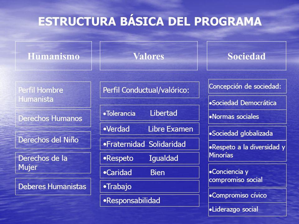 ESTRUCTURA BÁSICA DEL PROGRAMA