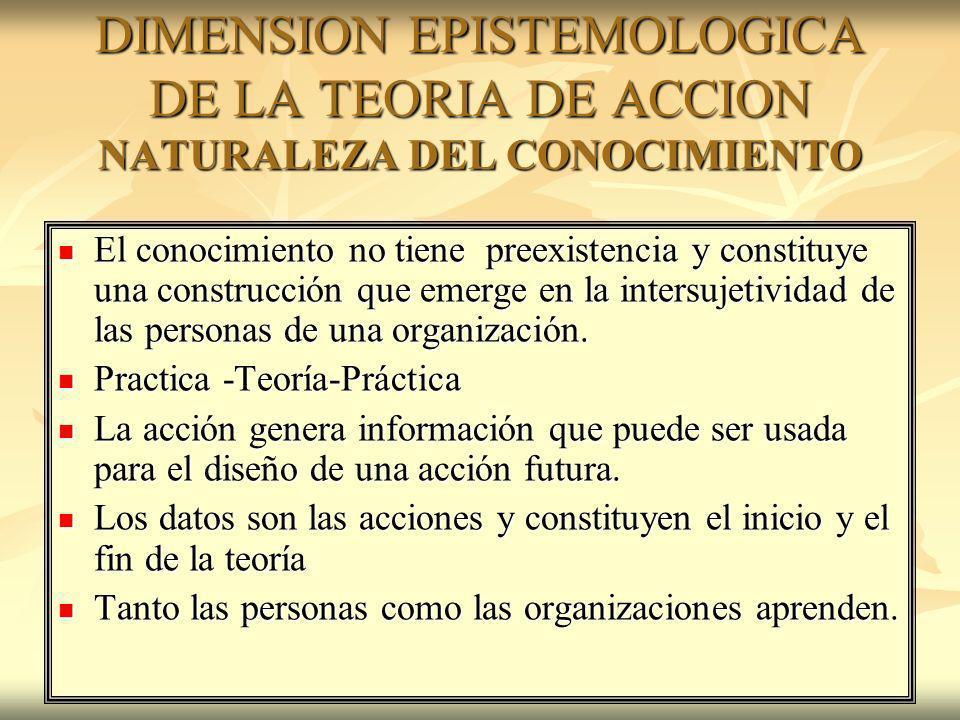 DIMENSION EPISTEMOLOGICA DE LA TEORIA DE ACCION NATURALEZA DEL CONOCIMIENTO