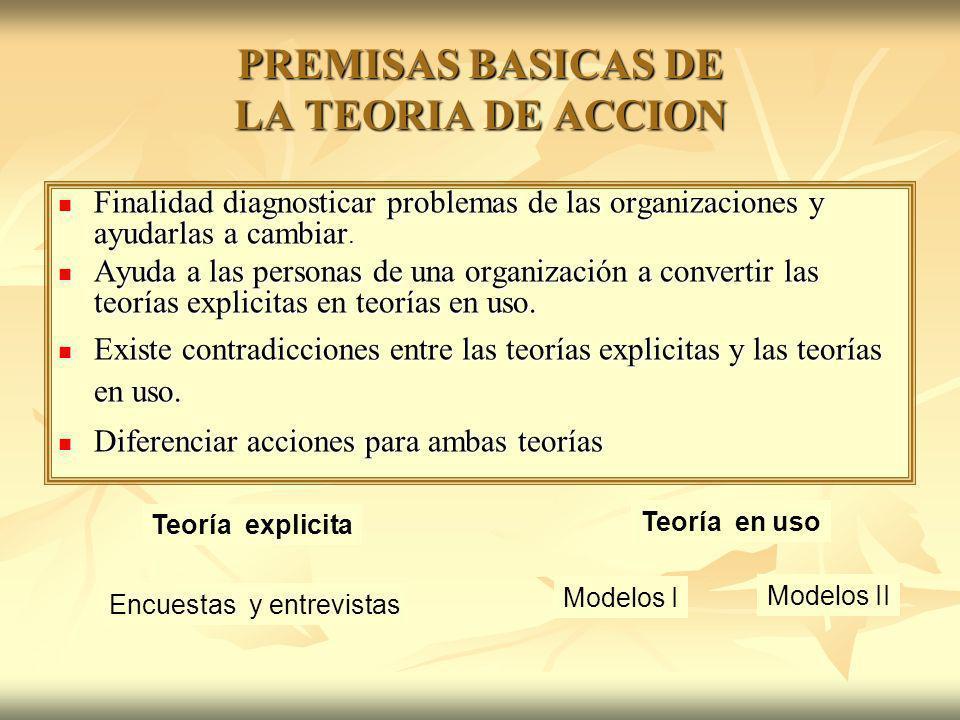 PREMISAS BASICAS DE LA TEORIA DE ACCION