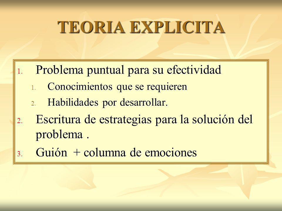 TEORIA EXPLICITA Problema puntual para su efectividad