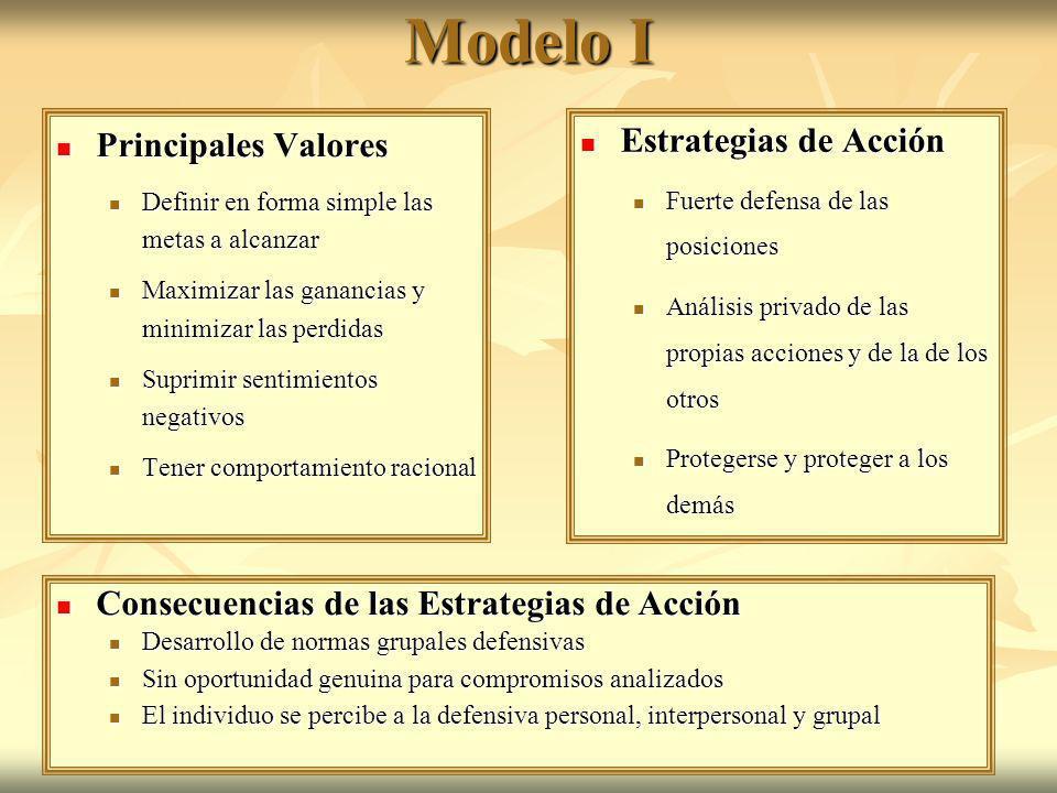 Modelo I Principales Valores Estrategias de Acción