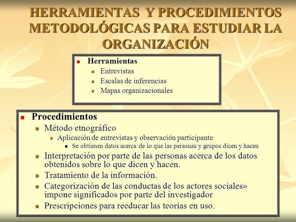 HERRAMIENTAS Y PROCEDIMIENTOS METODOLÓGICAS PARA ESTUDIAR LA ORGANIZACIÓN