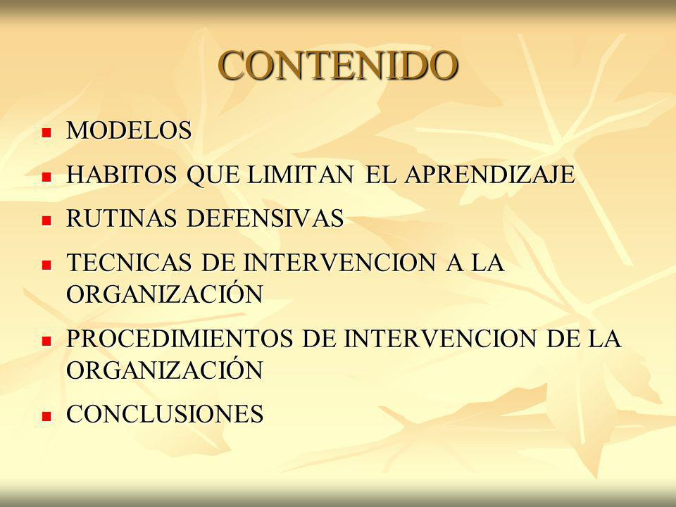 CONTENIDO MODELOS HABITOS QUE LIMITAN EL APRENDIZAJE