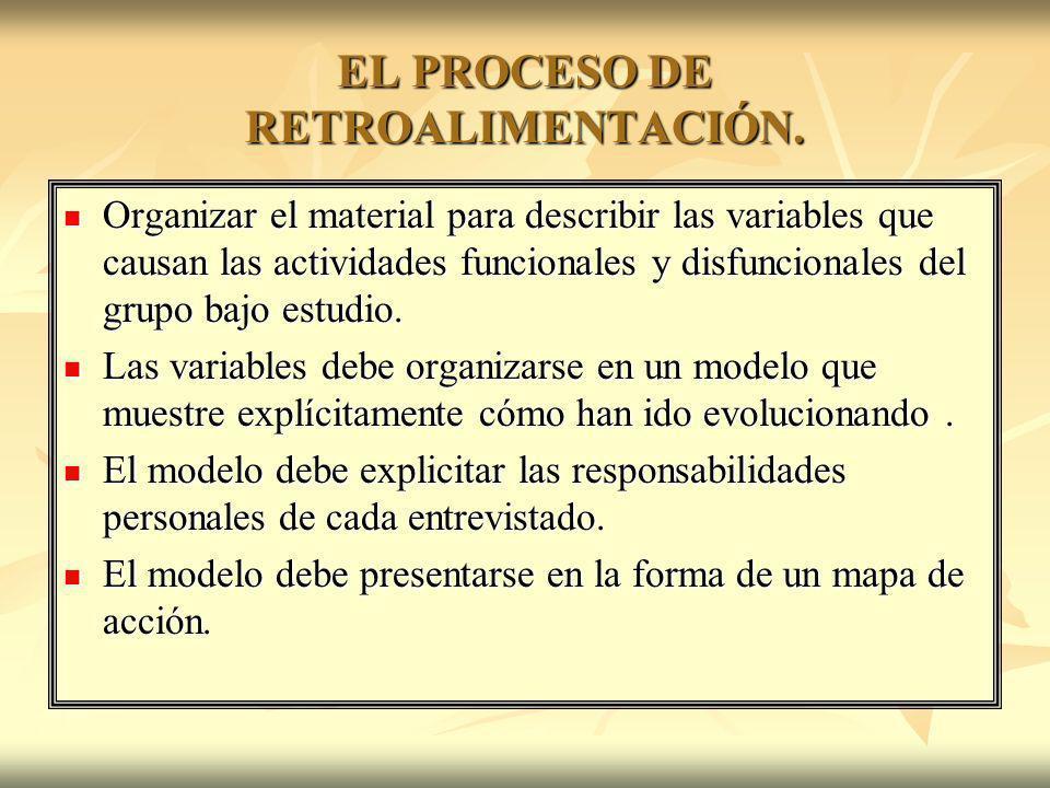 EL PROCESO DE RETROALIMENTACIÓN.