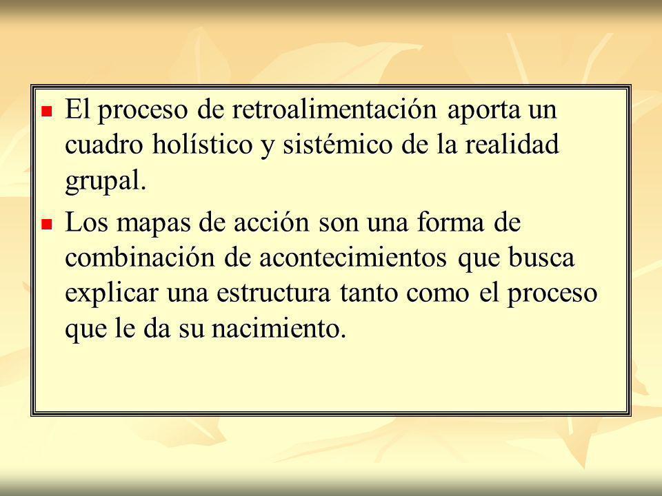 El proceso de retroalimentación aporta un cuadro holístico y sistémico de la realidad grupal.
