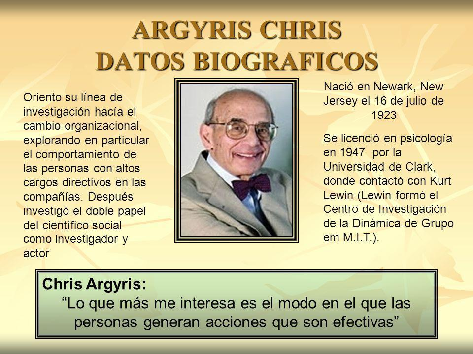 ARGYRIS CHRIS DATOS BIOGRAFICOS
