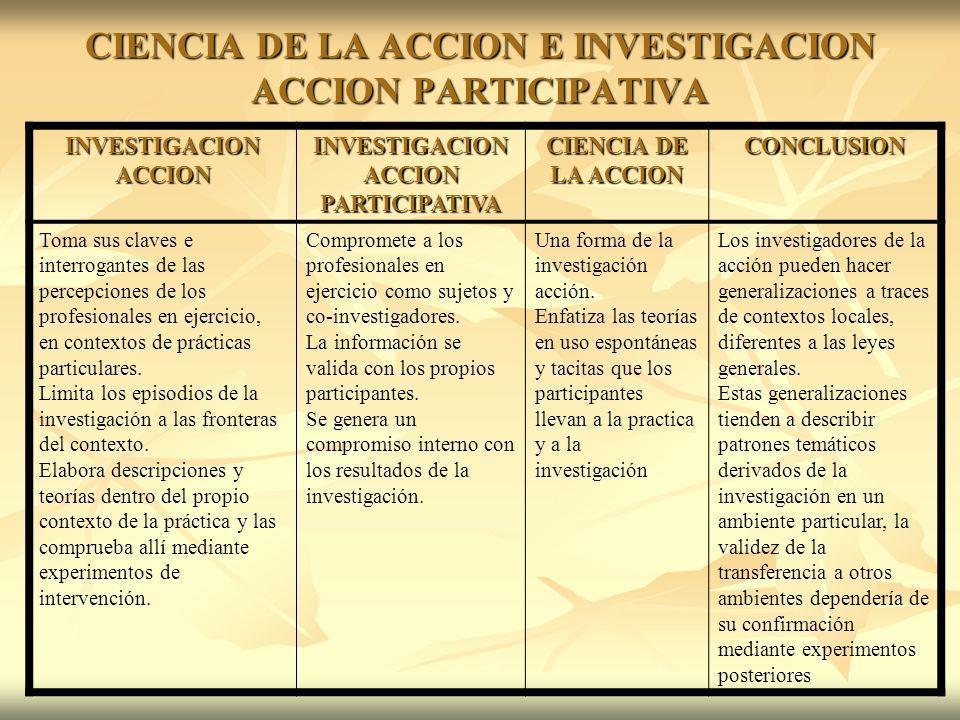 CIENCIA DE LA ACCION E INVESTIGACION ACCION PARTICIPATIVA