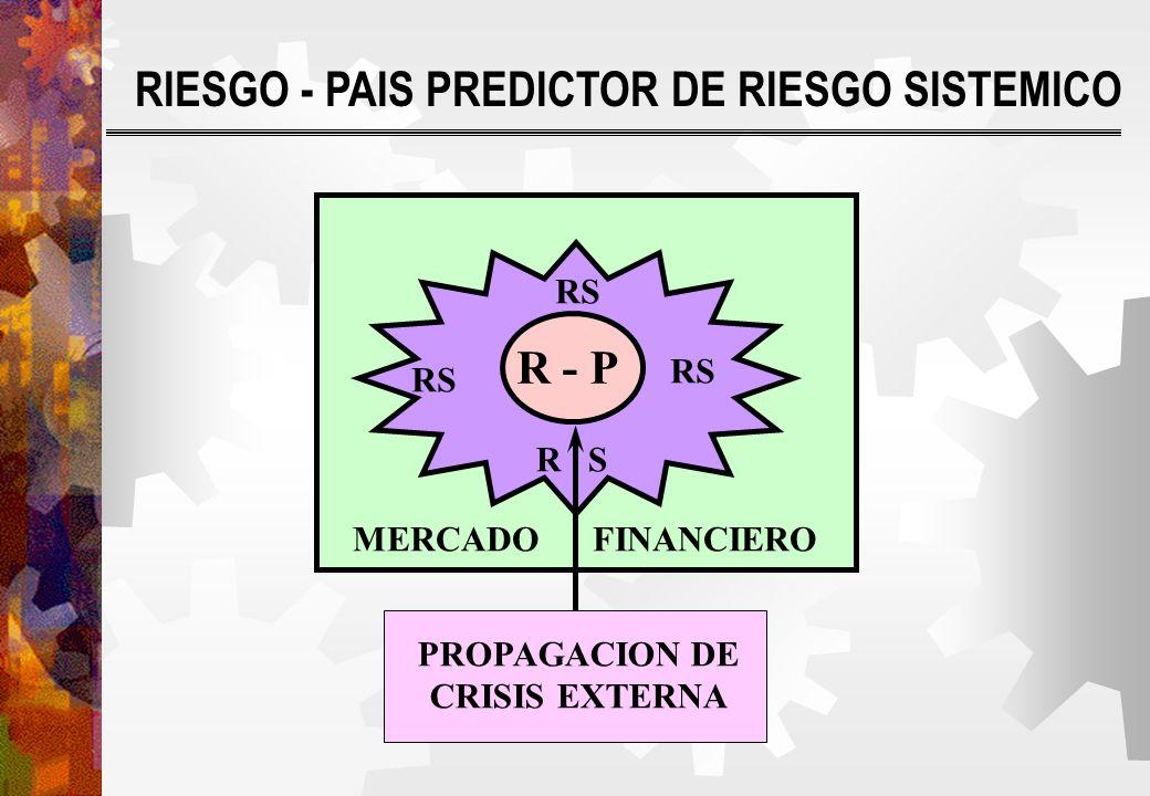 RIESGO - PAIS PREDICTOR DE RIESGO SISTEMICO