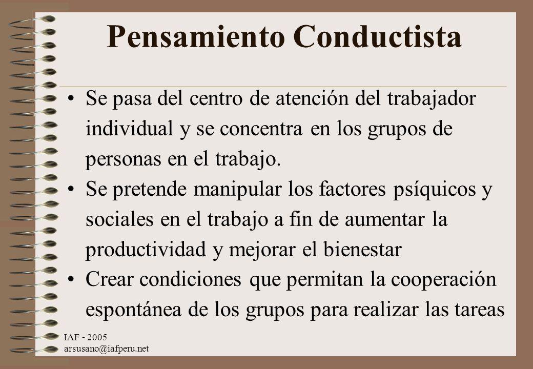 Pensamiento Conductista