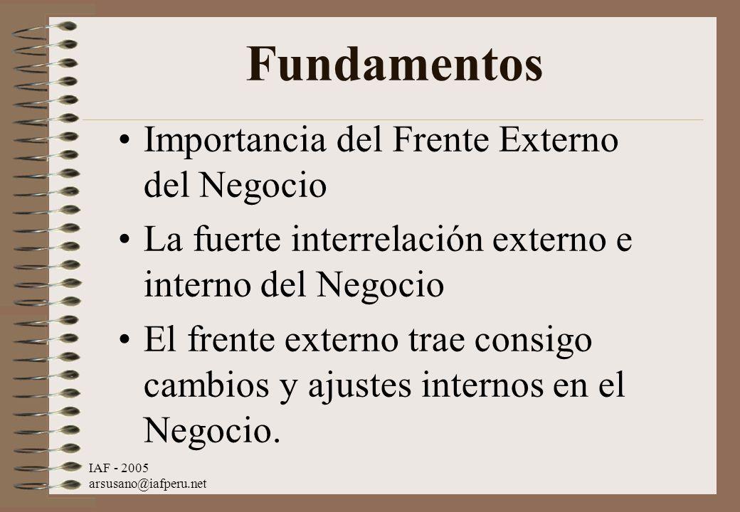 Fundamentos Importancia del Frente Externo del Negocio