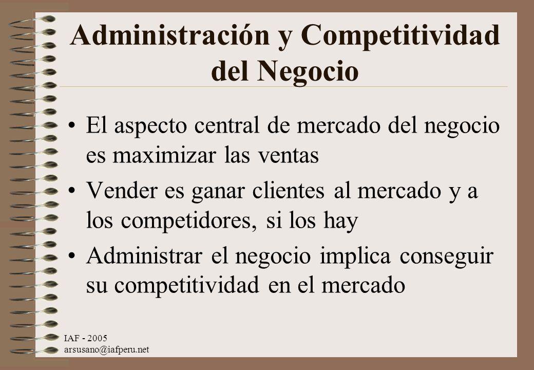 Administración y Competitividad del Negocio