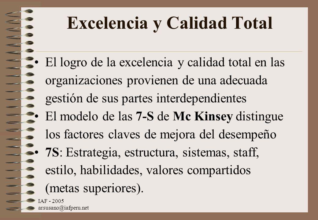 Excelencia y Calidad Total