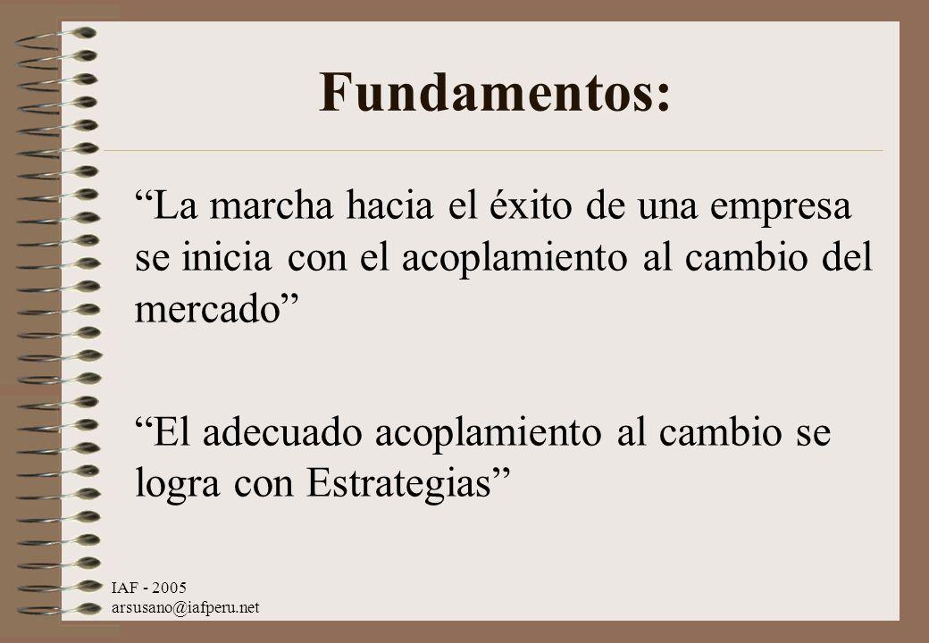 Fundamentos: La marcha hacia el éxito de una empresa se inicia con el acoplamiento al cambio del mercado