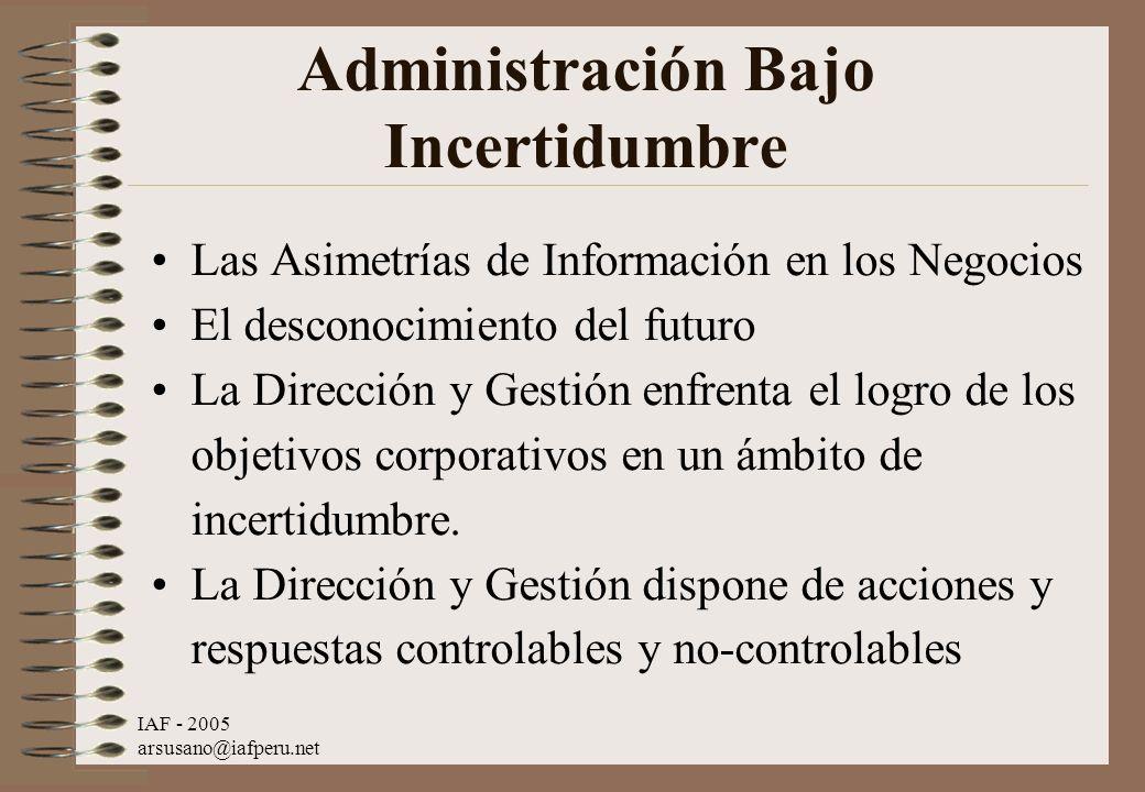 Administración Bajo Incertidumbre