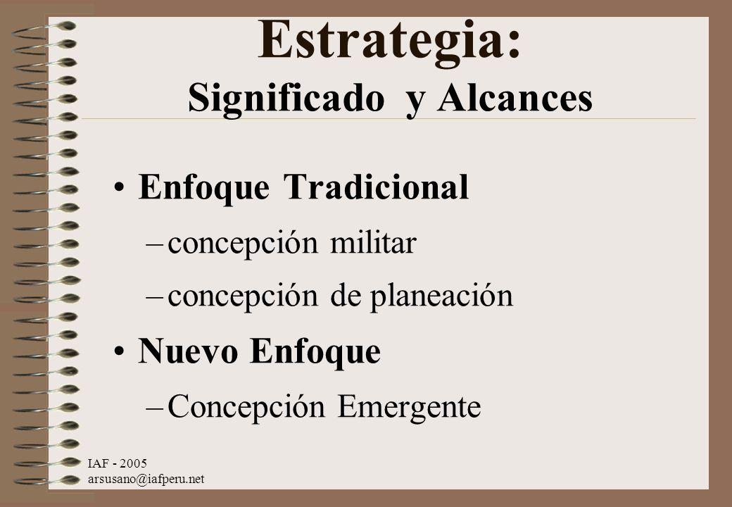 Estrategia: Significado y Alcances