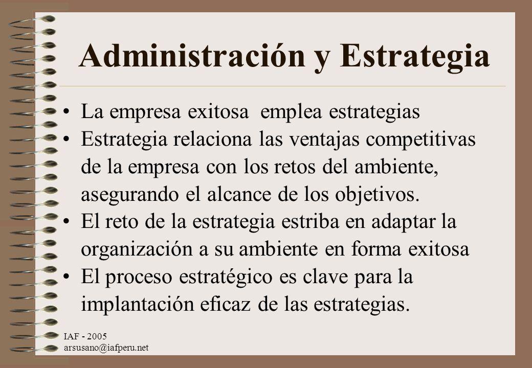 Administración y Estrategia